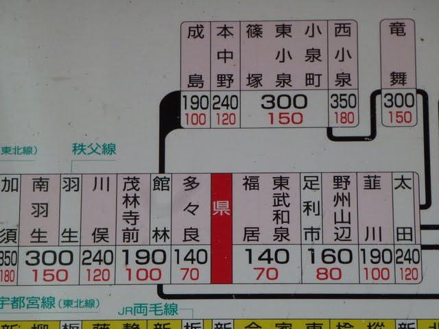 東武伊勢崎線 県駅 運賃表