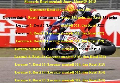Valentino Rossi Bisa Juara MotoGP Jika Terjadi Hal-hal Ini