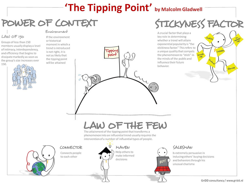 essays on the tipping point by malcolm gladwell of social services the new yorker archive why problems like homelessness essays on the tipping point by malcolm
