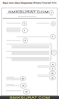Bagan Surat Alinea Menggantung (Hanging Paragraph Style)
