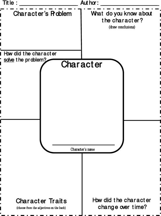 Character analysis essay lesson