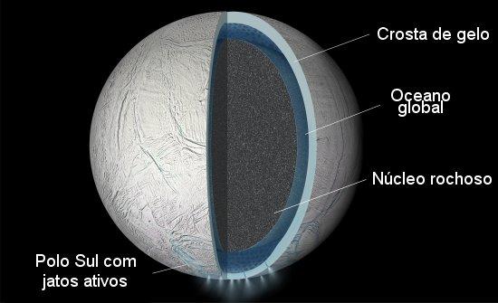 Encélado: Lua de Saturno pode ter oceano global