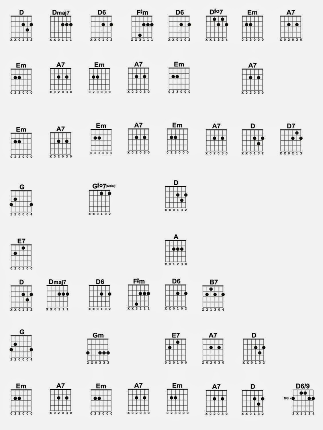 Guitar jingle bells chords