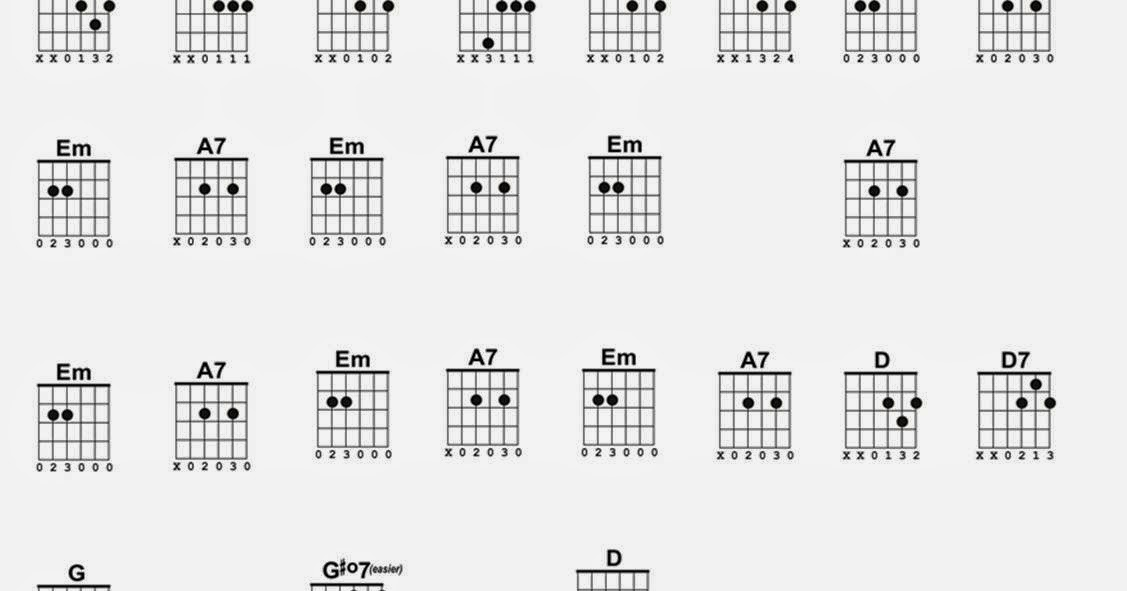 Rock Chords Choice Image Chord Guitar Finger Position