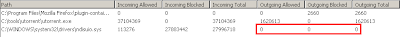 ndisuio.sys outbound traffic is zero, 0 kb. Ndis.sys traffic issue