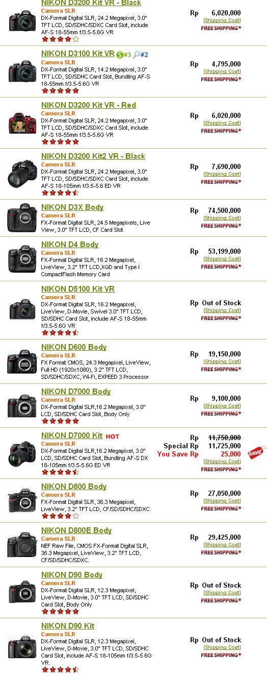 harga kamera digital nikon terbaru 2013 kamera nikon 300x248 daftar