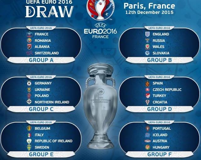 Hidhet shorti Euro 2016: Shqipëri, Zvicër, Francë, Rumani