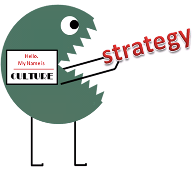 One in strategy implementation is making sure to align your culture