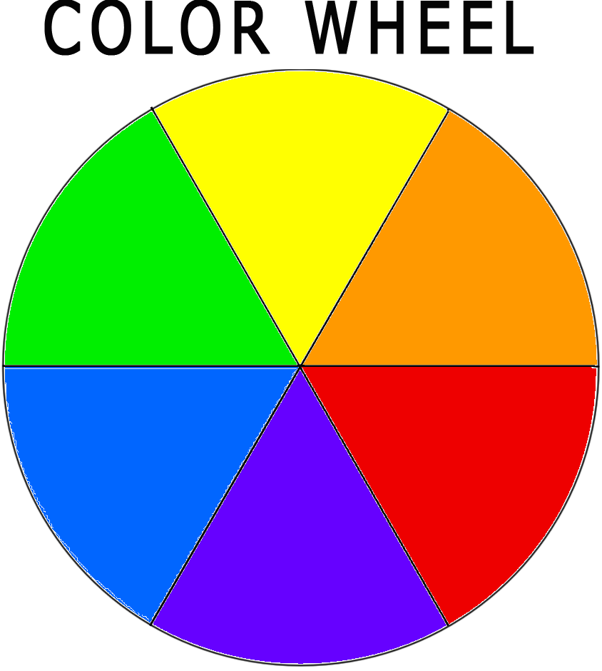 Basic Color Wheel Template