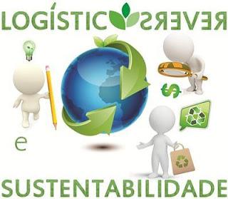 Sustentabilidade e Logística Reversa