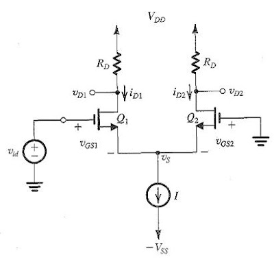 The MOS differential pair with a differential input signal