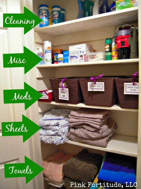 http://coconutheadsurvivalguide.com/my-perfectly-organized-linen-closet/