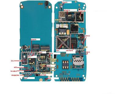 Nokia mobile board solution