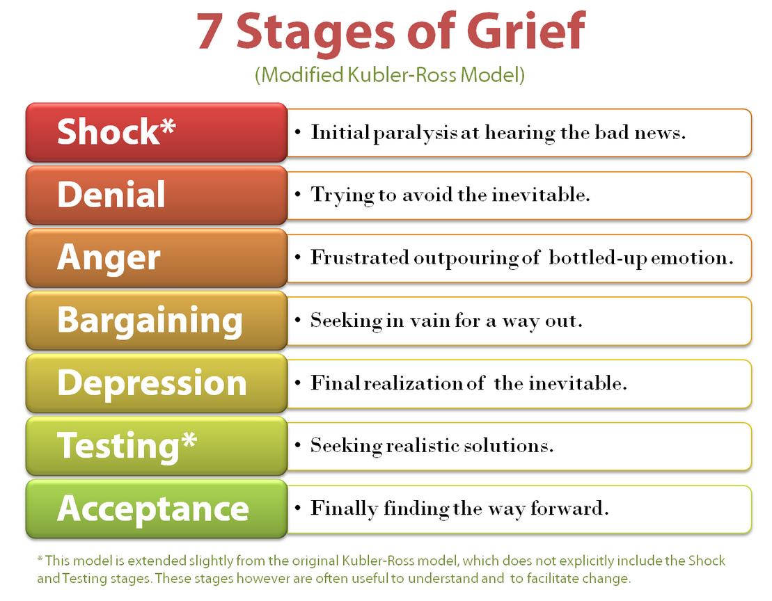 worksheet Grief Therapy Worksheets elle is for living grieving such a difficult uncomfortable emotion we just want it done unfortunately there no quick way through but does help to understand