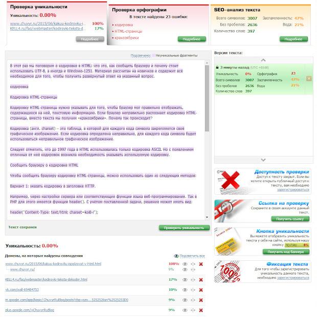 Отчёт сервиса от TEXT.RU, для тестового текста