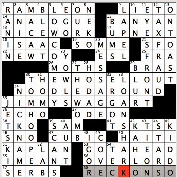 Rex Parker Does The Nyt Crossword Puzzle Indie Rocker Case Sat 5 24 14 Merrie Melodies Sheepdog Certain Beach Phony Surrealist Known For Self Portraits Field Fungus