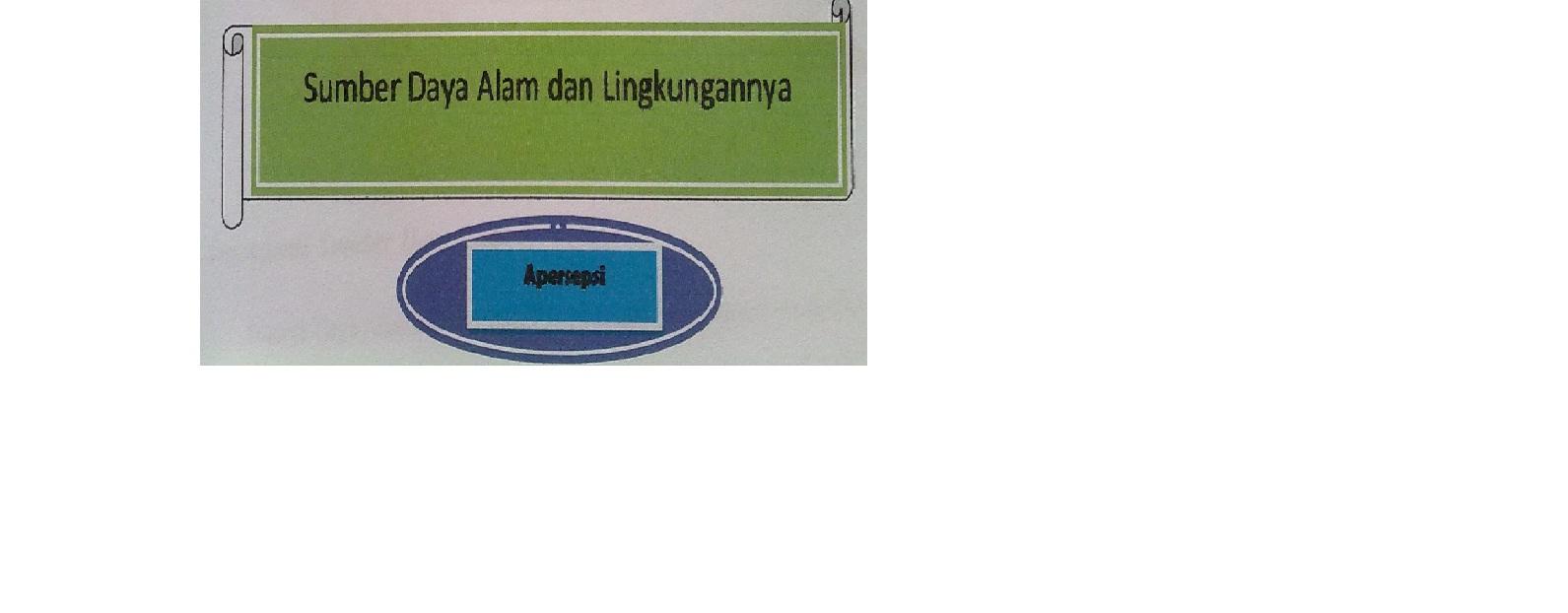 download ptk ipa sd kelas 2