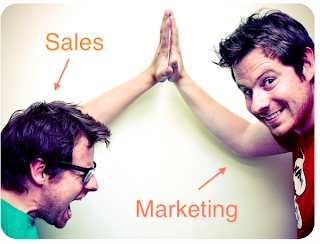 Diploma Jualan & Pemasaran