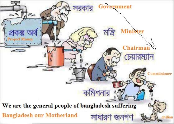 our motherland bangladesh Motherland essay - perfectly crafted and hq academic essays let specialists do their work: order the needed writing here and wait for the best score essays.