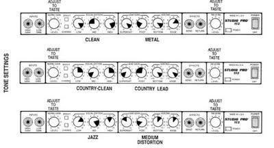 sonido de amplificador