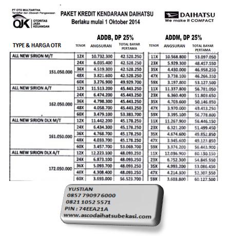 Paket Kredit DP Murah Mobil Daihatsu All New Sirion