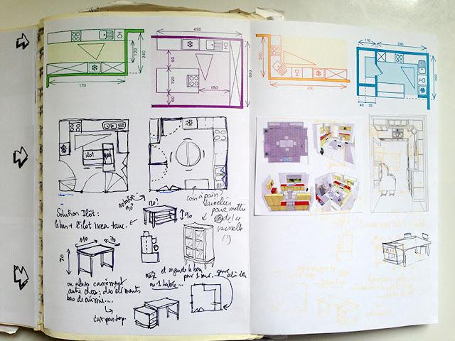 Projet nouvelle cuisine travaux décoration implémentation plan