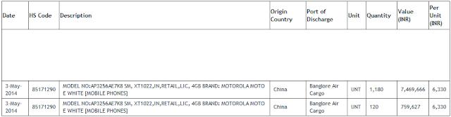 Moto E listing
