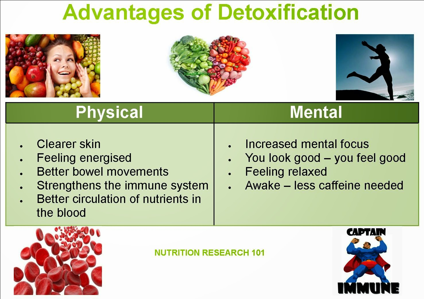 Image result for detoxifying fact