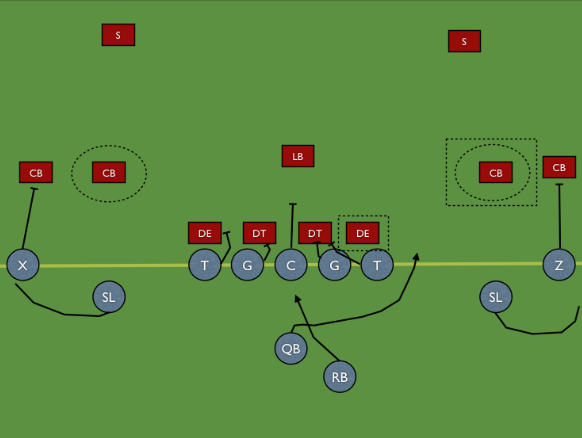 how to play zone defense football