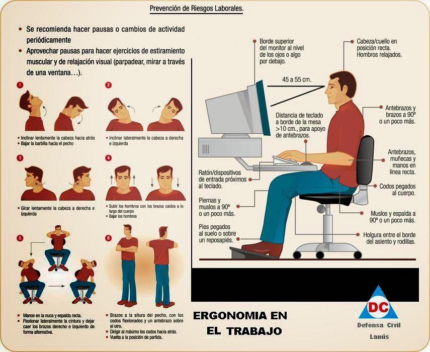 Importancia de la ergonomia en el trabajo for Recomendaciones ergonomicas para trabajo en oficina