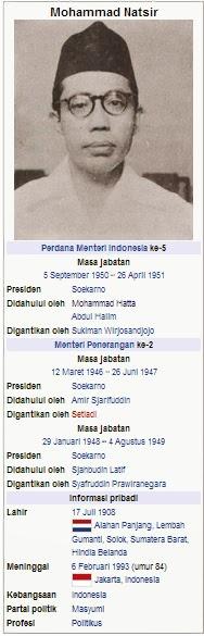 Daftar Nama-Nama Tokoh Terkenal Dari Sumatera Barat