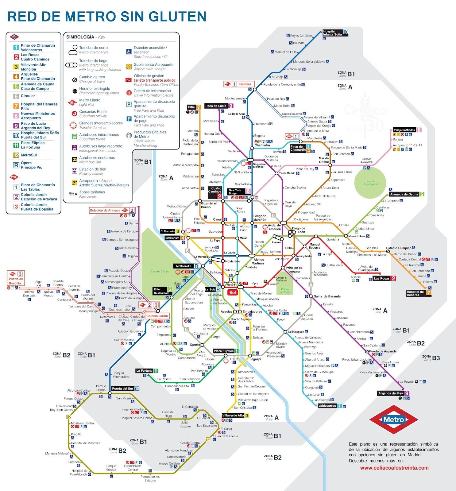 Metro de Madrid Sin Gluten