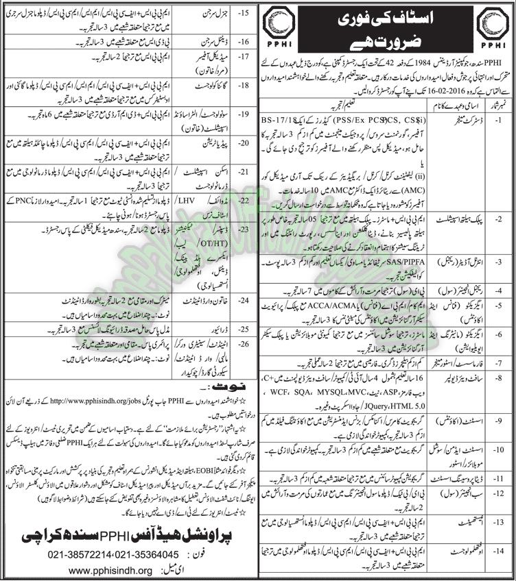 People's Primary HealthCare Initiative(PPHi) Sindh Jobs 2016