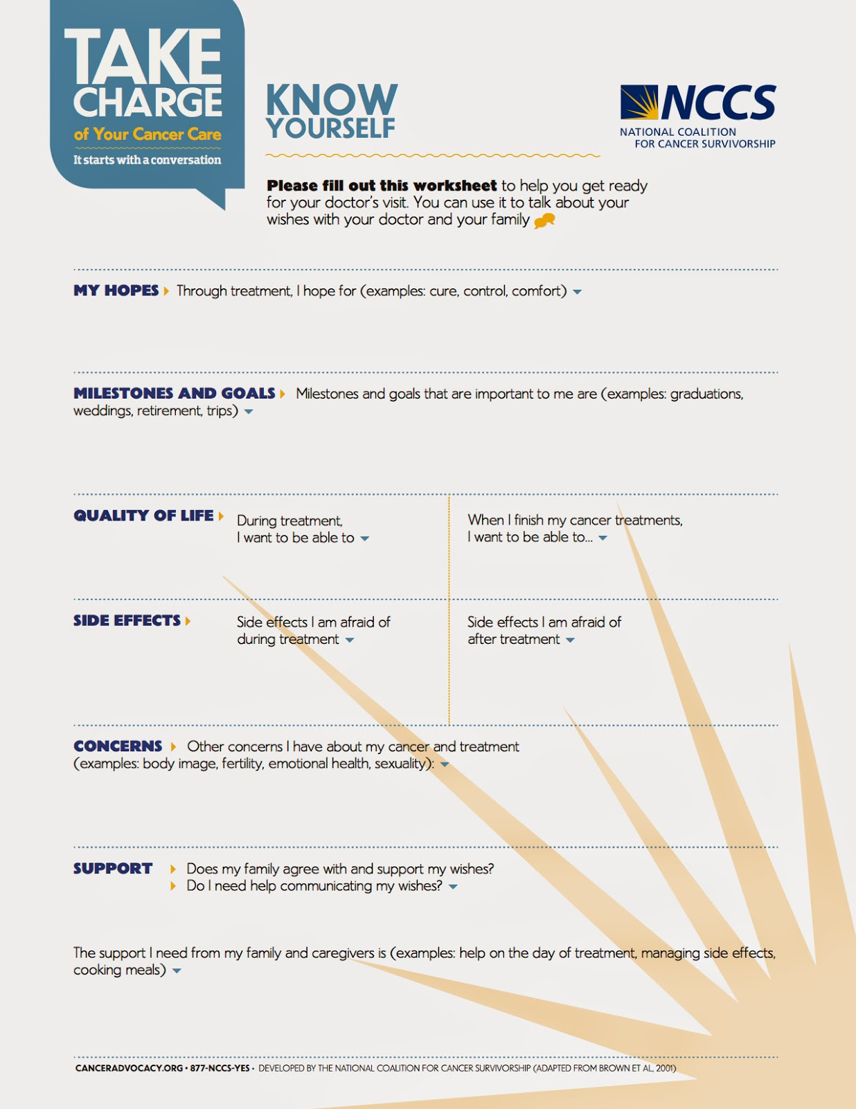 Feel Good Feeling Good Know yourself worksheet – Cancer Worksheet