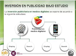 Estudio 1S 2012 IABSpain inversión publicitaria