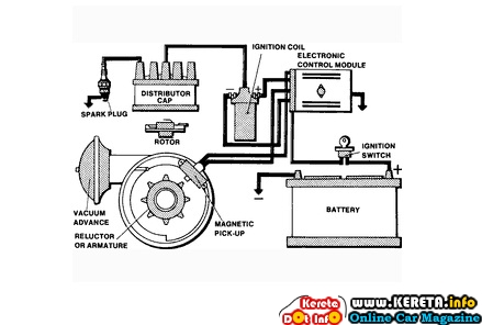 Wiring Diagram For Pertronix Ignition