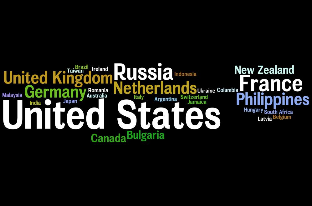 people posting  countries