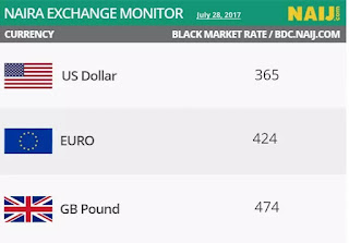 Naira stays firm at N365/$1, makes gain against Pound