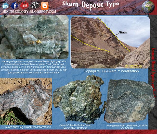 Skarn Deposit Type