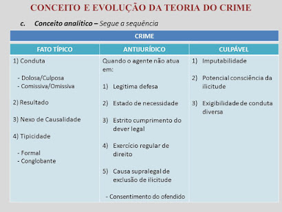 """""""Somos suspeitos de um crime perfeito, mas crimes perfeitos não deixam suspeitos."""" Engenheiros"""