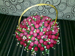 Basket Choc Bouquet