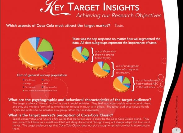 marketing research on coke Coca-cola also have to do their research on their rivals, the reason for this is so they have an idea on the comparison of products, prices, distribution methods and promotional methods the last research they have to do is on the market environment, coca-cola will do this so they know what the market size is for their product.