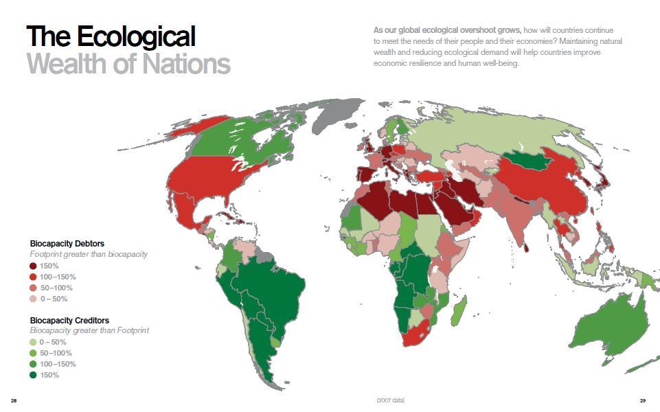 [Imagen: ecological%2Bwealth%2Bof%2Bnations.JPG]
