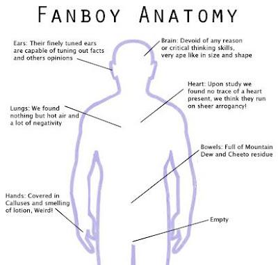 anatomia de um fanboy