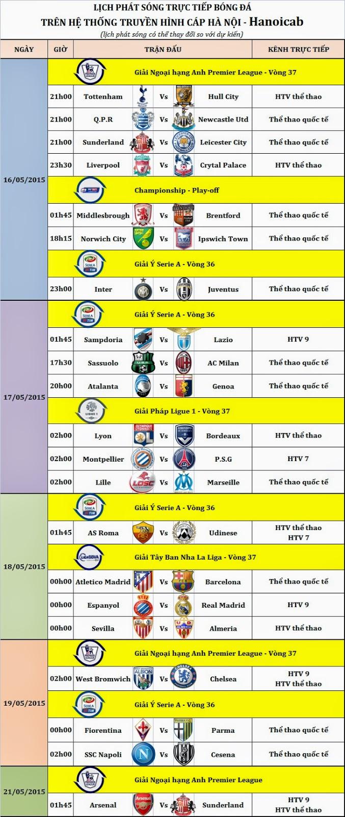 Lịch thi đấu trên Hanoicab