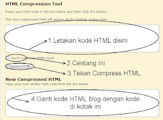 Langkah-langkah kompres HTML Blog/website