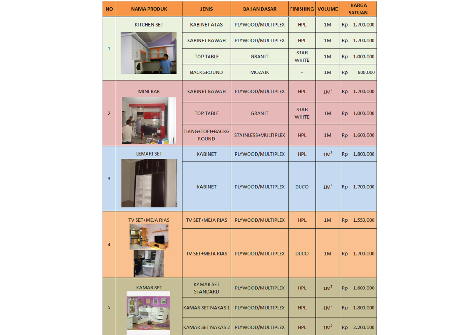 Kitchen set murah pabrik kitchen set minimalis daftar for Harga kitchen set minimalis per meter