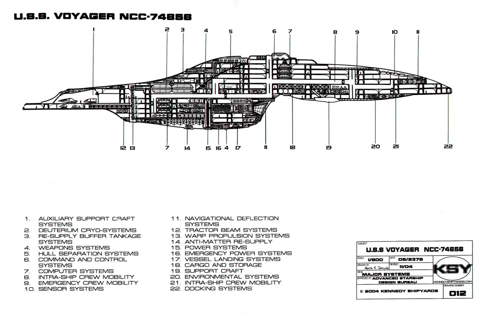 Nerdovore Star Trek Maps Engineering Schematics Below Of The Galaxy In Universe Interior Enterprise And Voyager Ships