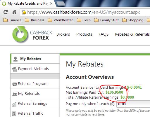 Cashbackforex paypal
