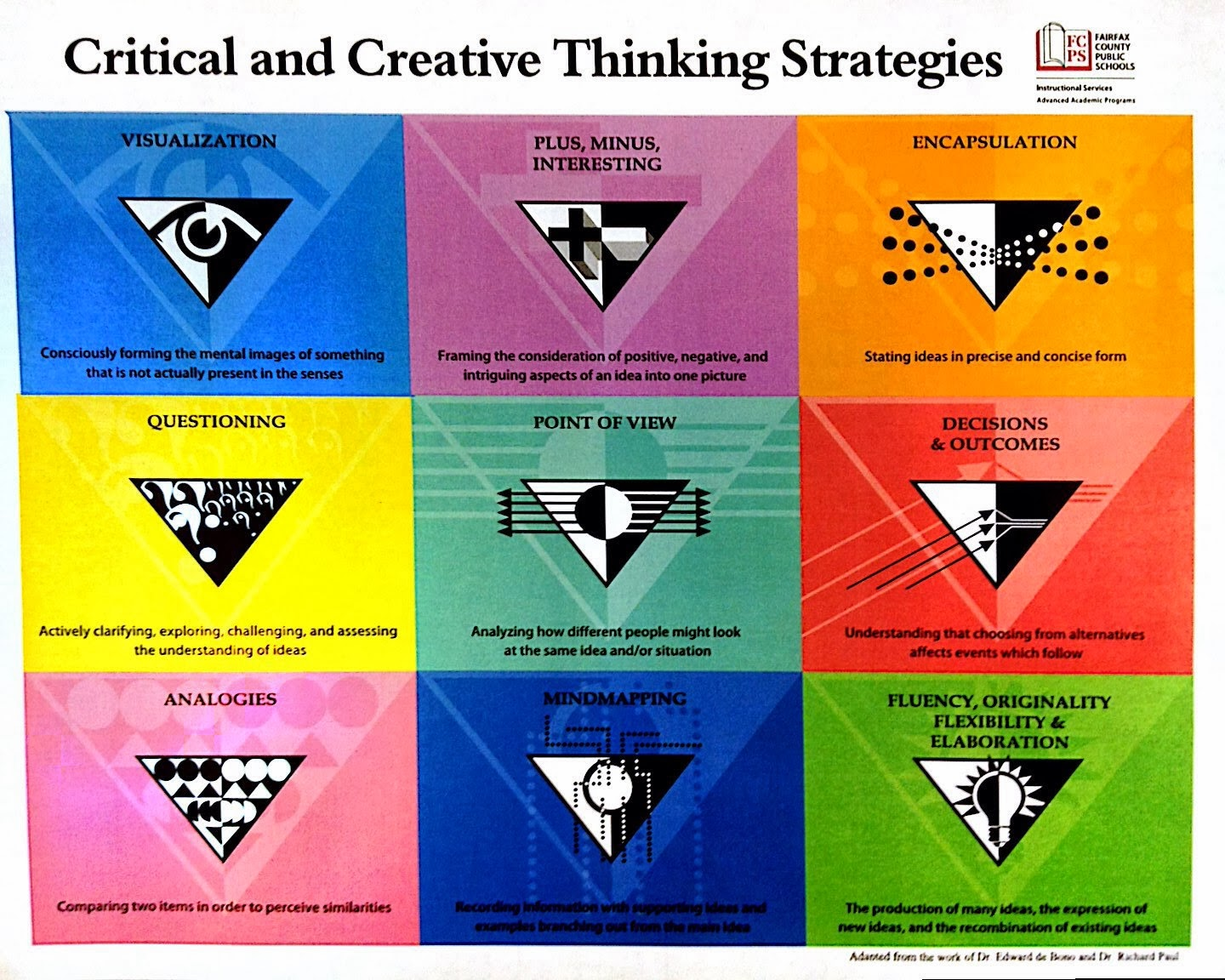creative and critical thinking 2 Review the lateral thinking questions in this guide and  lateral thinking is related to creative problem solving and critical  lateral thinking question #2.
